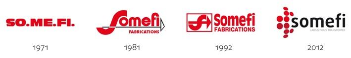 logo somefi - convoyeurs industriels